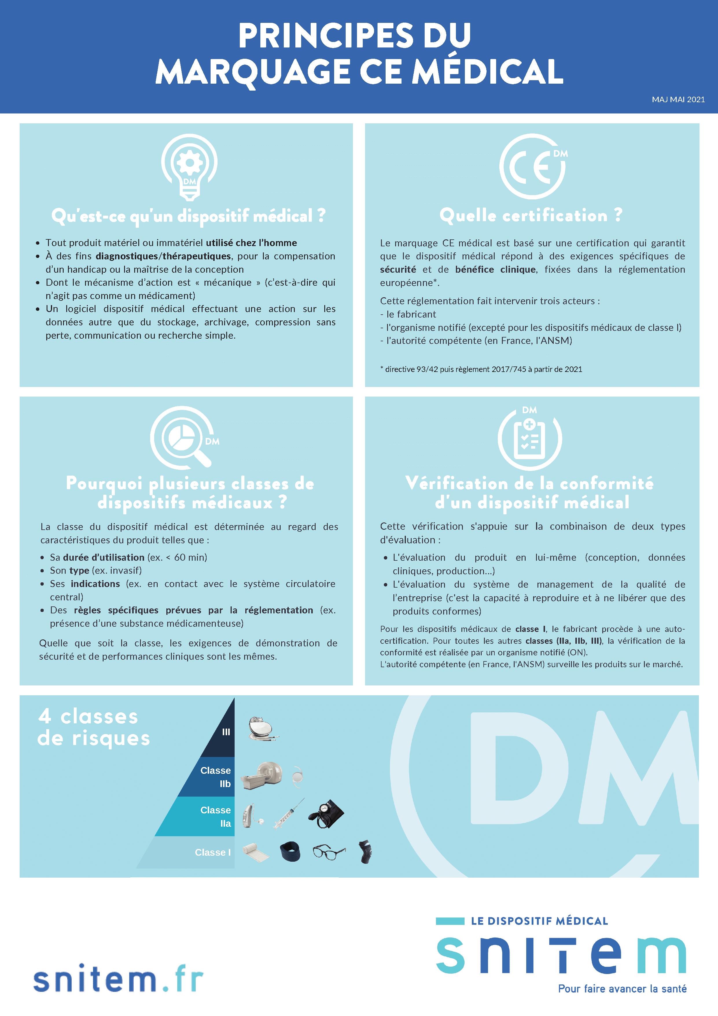 Principes du marquage CE médical
