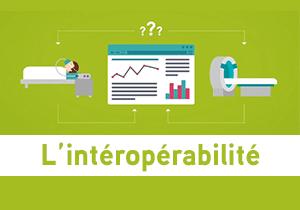 Le b.a-ba de l'interopérabilité en 2 minutes