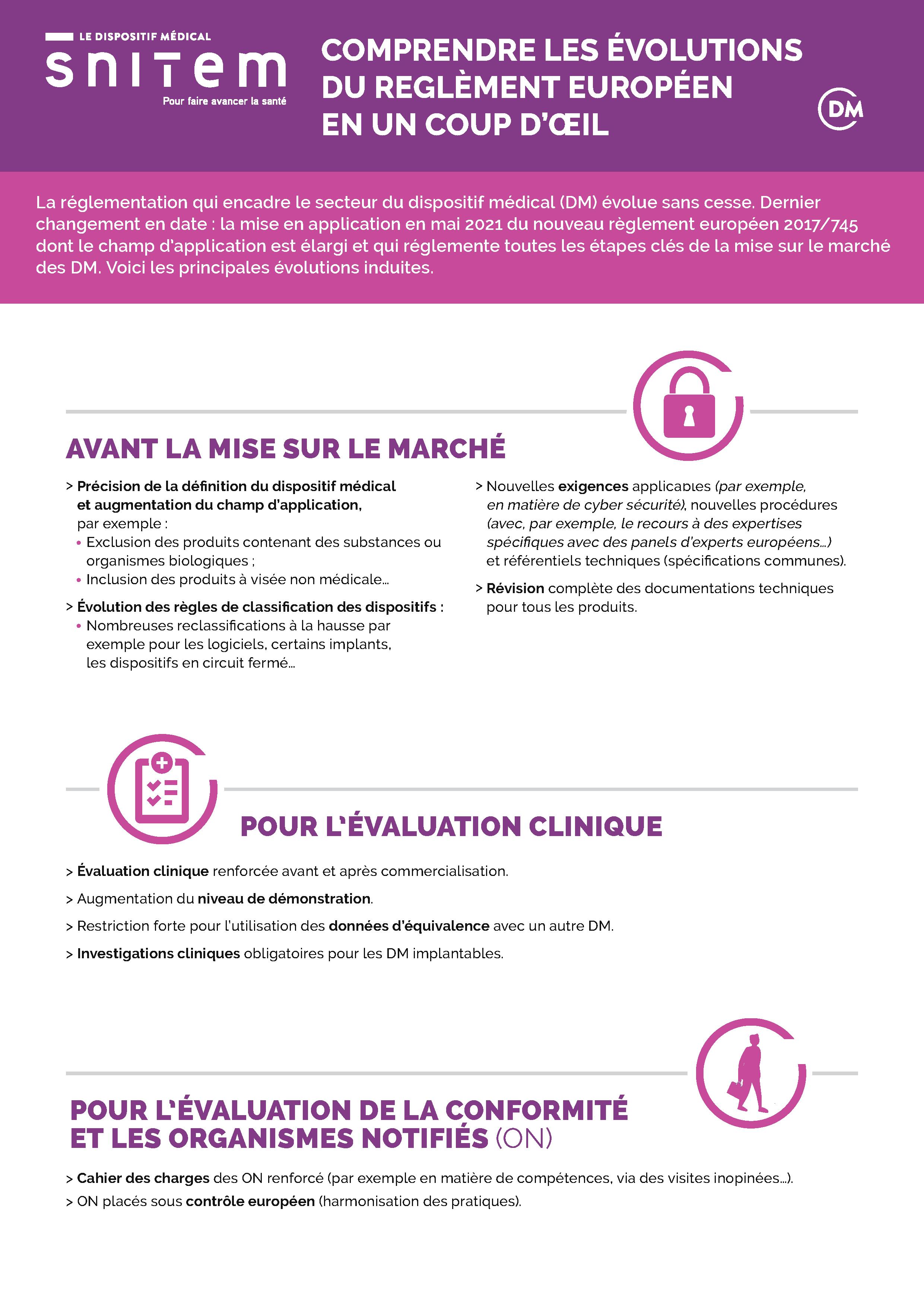 Les évolutions du nouveau règlement en un coup d'œil